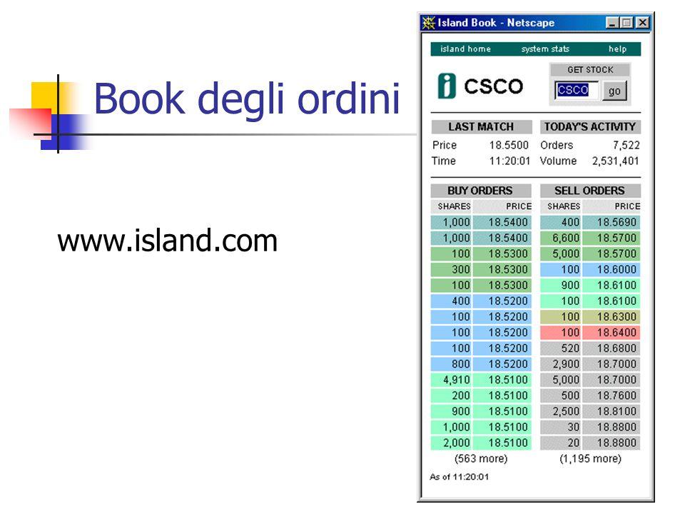 Book degli ordini www.island.com