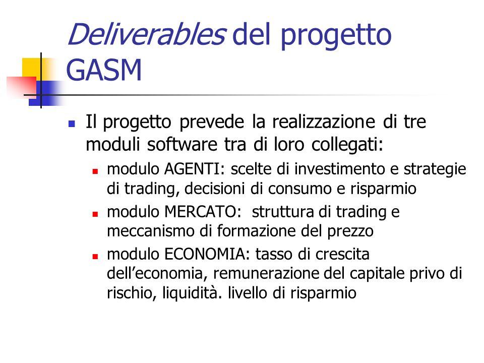 Deliverables del progetto GASM Il progetto prevede la realizzazione di tre moduli software tra di loro collegati: modulo AGENTI: scelte di investiment
