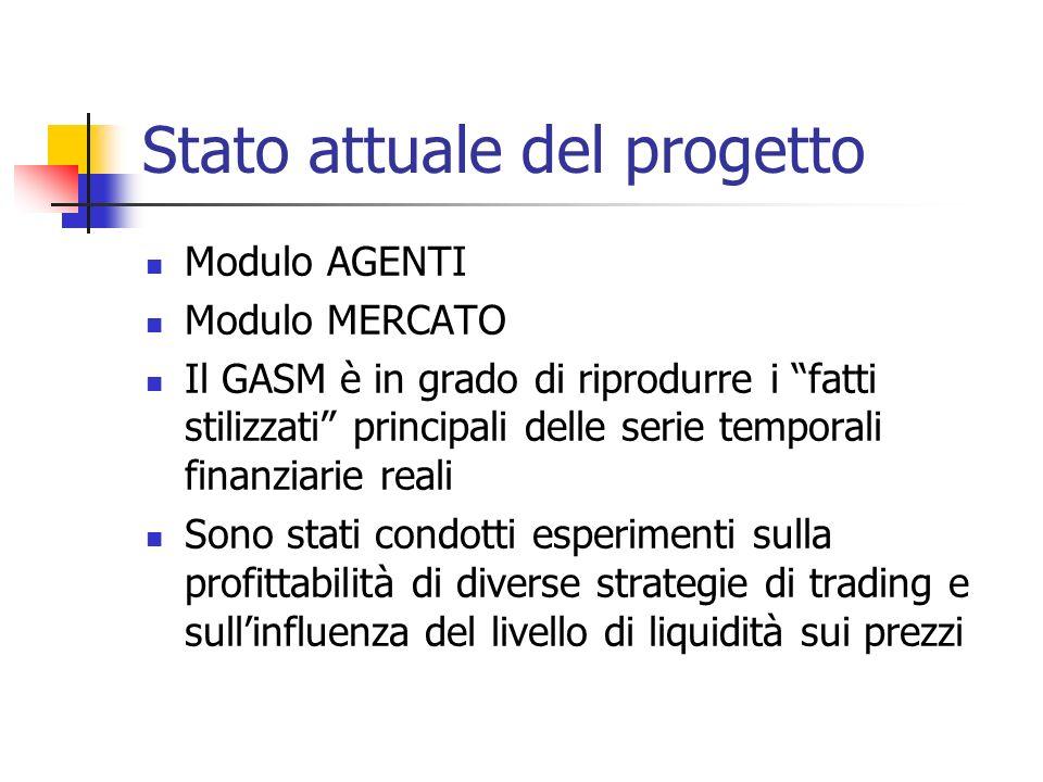 Stato attuale del progetto Modulo AGENTI Modulo MERCATO Il GASM è in grado di riprodurre i fatti stilizzati principali delle serie temporali finanziar