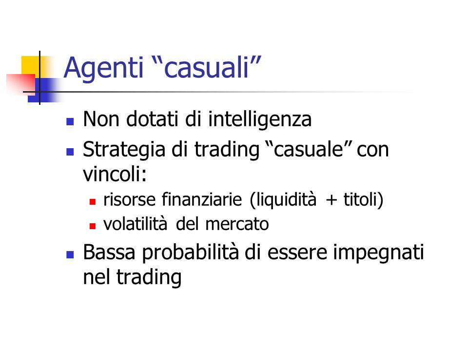 Agenti casuali Non dotati di intelligenza Strategia di trading casuale con vincoli: risorse finanziarie (liquidità + titoli) volatilità del mercato Ba