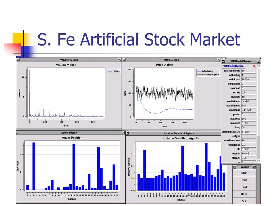 MIT Artificial Markets Project Progetto recentemente iniziato al MIT da N.T.