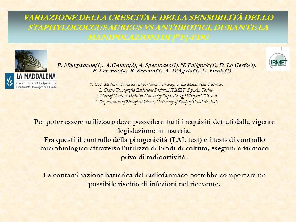 R. Mangiapane(1), A.Cistaro(2), A. Sperandeo(1), N.