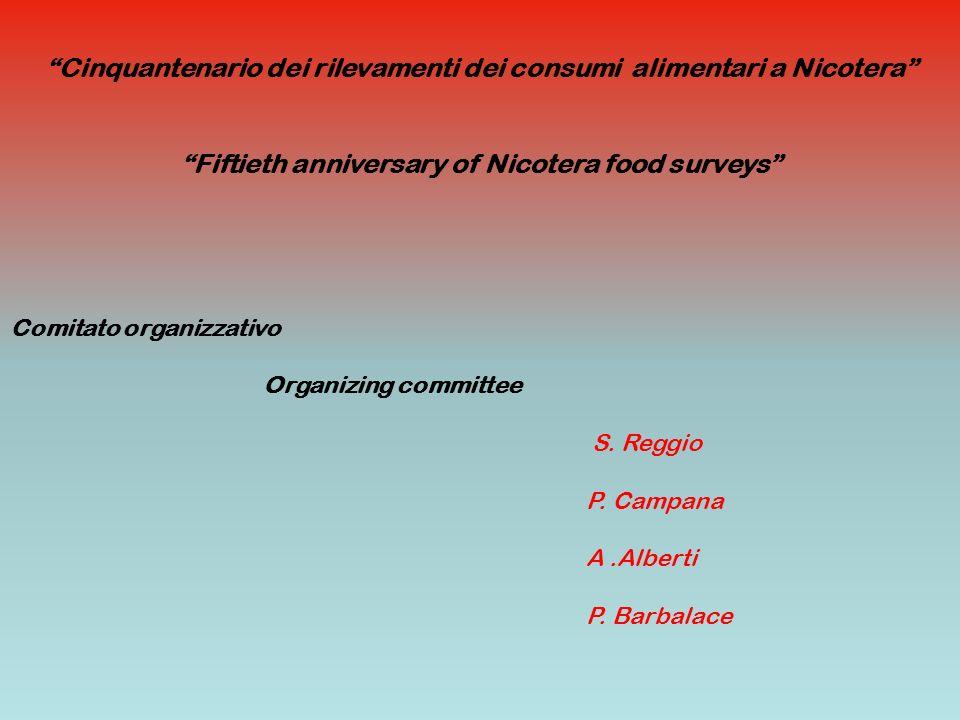 Comitato organizzativo Organizing committee S. Reggio P. Campana A.Alberti P. Barbalace Cinquantenario dei rilevamenti dei consumi alimentari a Nicote