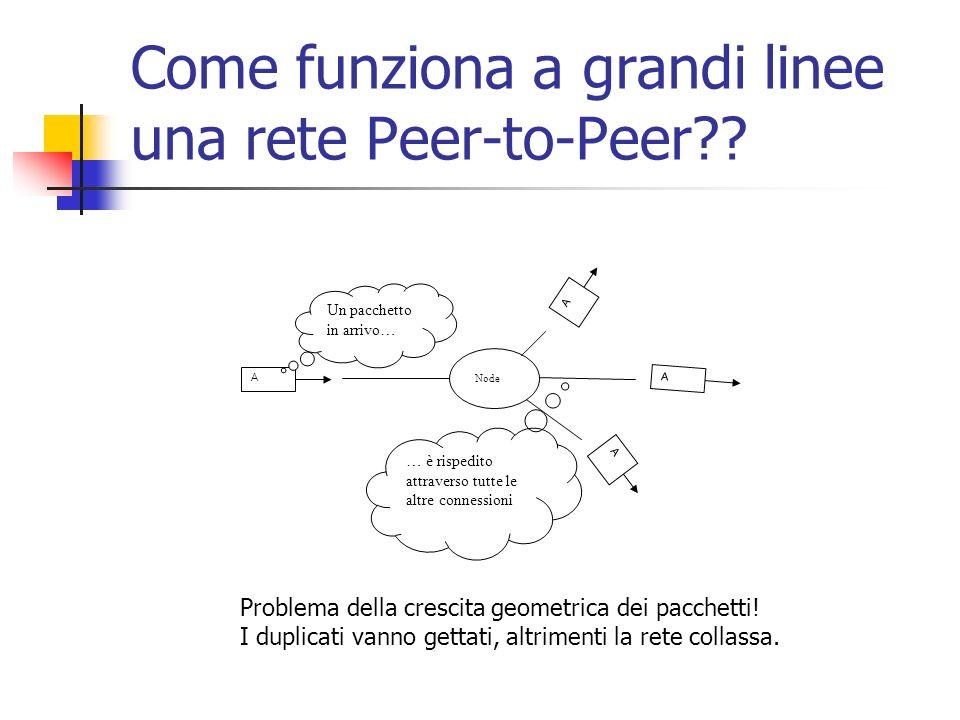 Come funziona a grandi linee una rete Peer-to-Peer?? Node A A A A Un pacchetto in arrivo… … è rispedito attraverso tutte le altre connessioni Problema