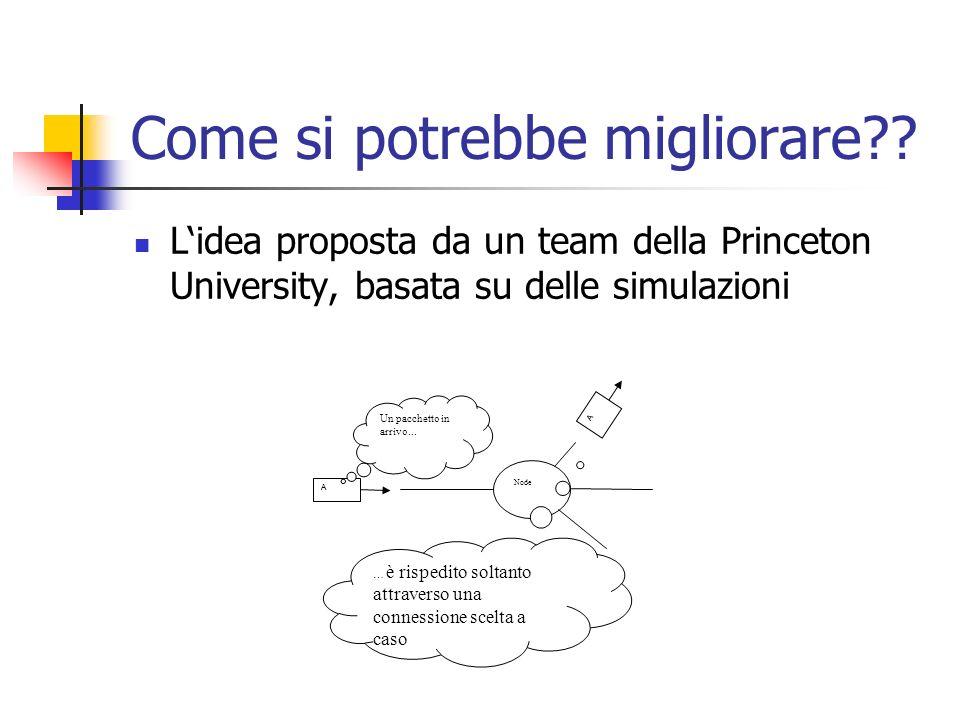 Come si potrebbe migliorare?? Lidea proposta da un team della Princeton University, basata su delle simulazioni Node A A Un pacchetto in arrivo... … è