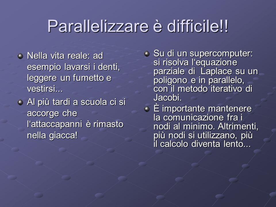 Parallelizzare è difficile!.