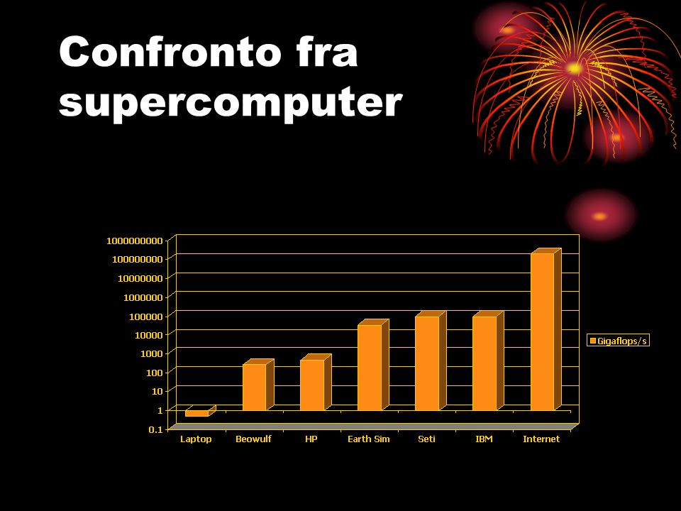 Confronto fra supercomputer