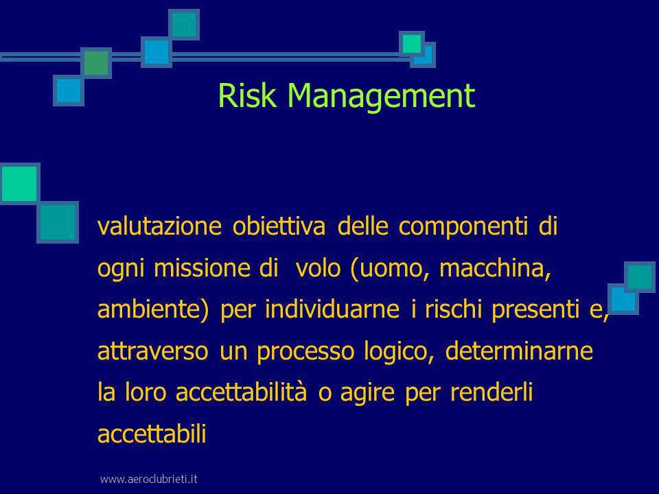 www.aeroclubrieti.it Risk Management valutazione obiettiva delle componenti di ogni missione di volo (uomo, macchina, ambiente) per individuarne i ris