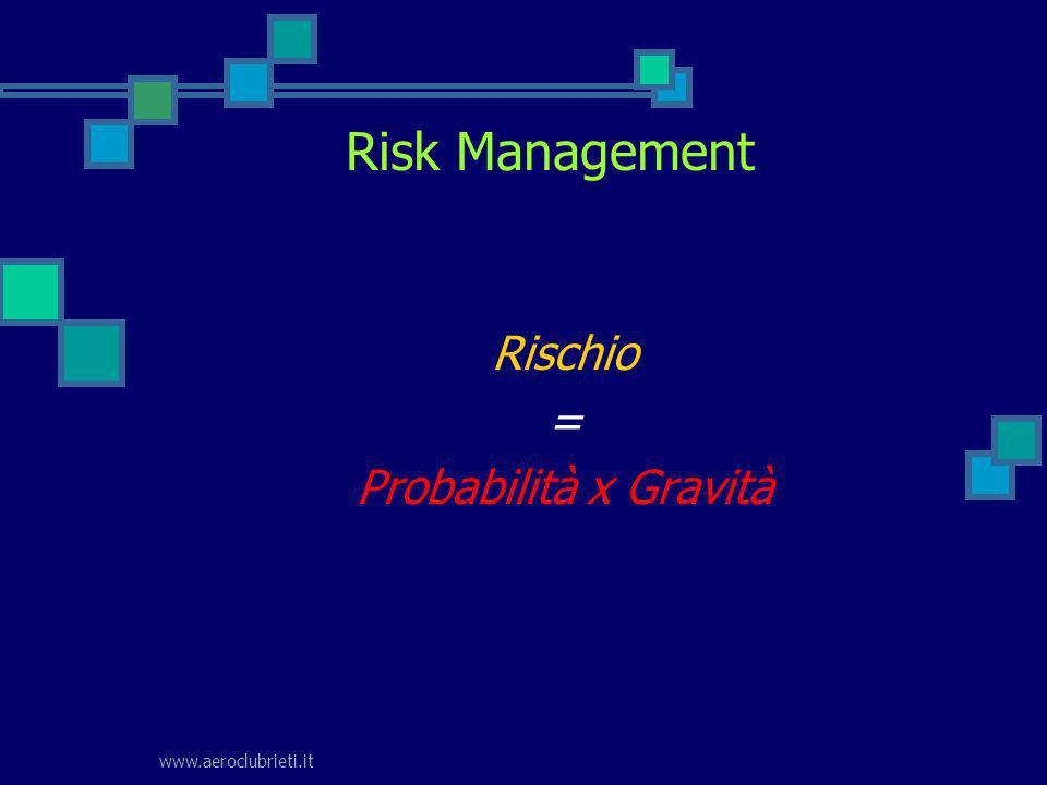 www.aeroclubrieti.it Risk Management Rischio = Probabilità x Gravità
