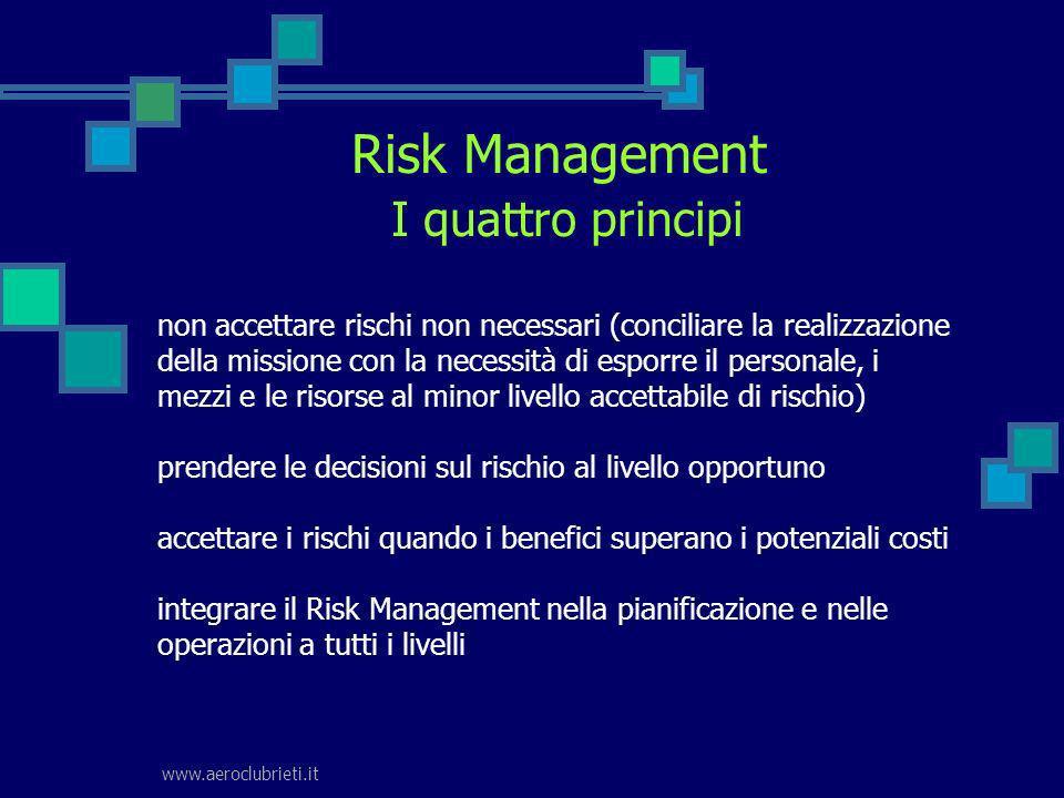 www.aeroclubrieti.it Risk Management I quattro principi non accettare rischi non necessari (conciliare la realizzazione della missione con la necessit