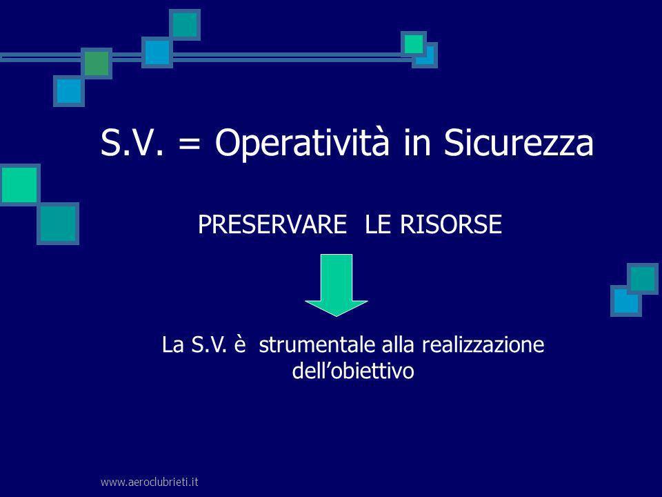 www.aeroclubrieti.it S.V. = Operatività in Sicurezza PRESERVARE LE RISORSE La S.V. è strumentale alla realizzazione dellobiettivo