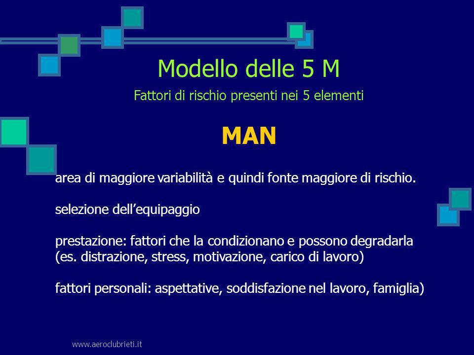 www.aeroclubrieti.it Modello delle 5 M area di maggiore variabilità e quindi fonte maggiore di rischio. selezione dellequipaggio prestazione: fattori