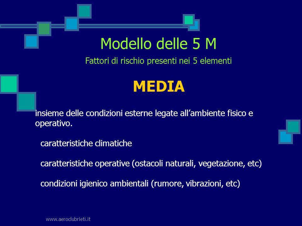 www.aeroclubrieti.it Modello delle 5 M insieme delle condizioni esterne legate allambiente fisico e operativo. caratteristiche climatiche caratteristi
