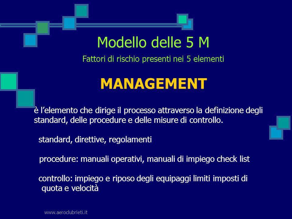 www.aeroclubrieti.it Modello delle 5 M è lelemento che dirige il processo attraverso la definizione degli standard, delle procedure e delle misure di
