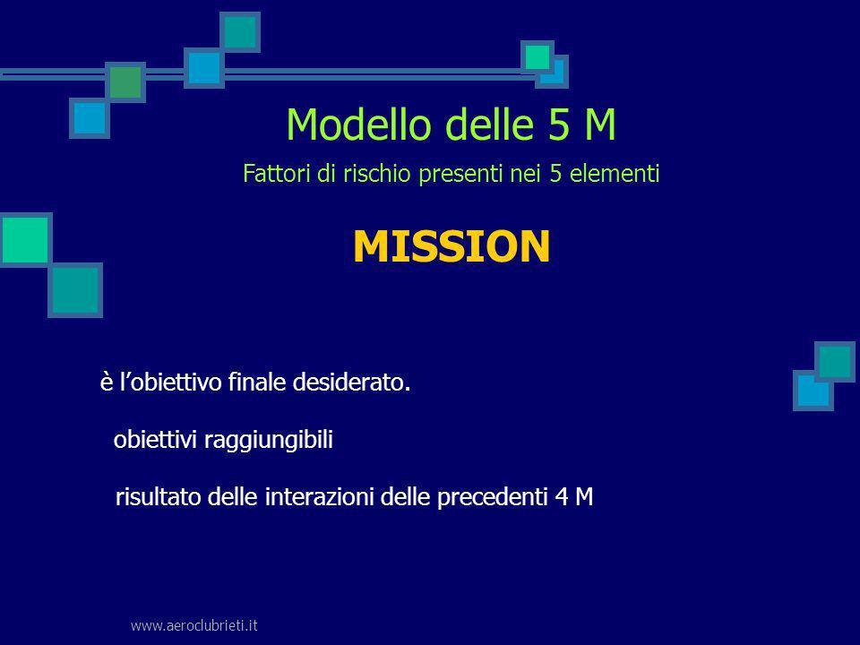 www.aeroclubrieti.it Modello delle 5 M è lobiettivo finale desiderato. obiettivi raggiungibili risultato delle interazioni delle precedenti 4 M Fattor