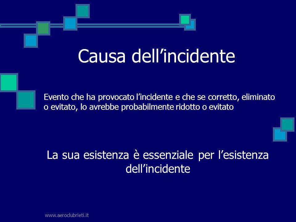 www.aeroclubrieti.it Causa dellincidente Evento che ha provocato lincidente e che se corretto, eliminato o evitato, lo avrebbe probabilmente ridotto o