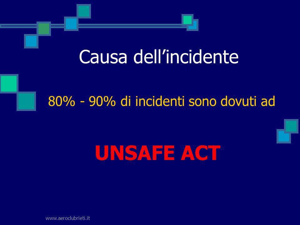 www.aeroclubrieti.it Causa dellincidente 80% - 90% di incidenti sono dovuti ad UNSAFE ACT