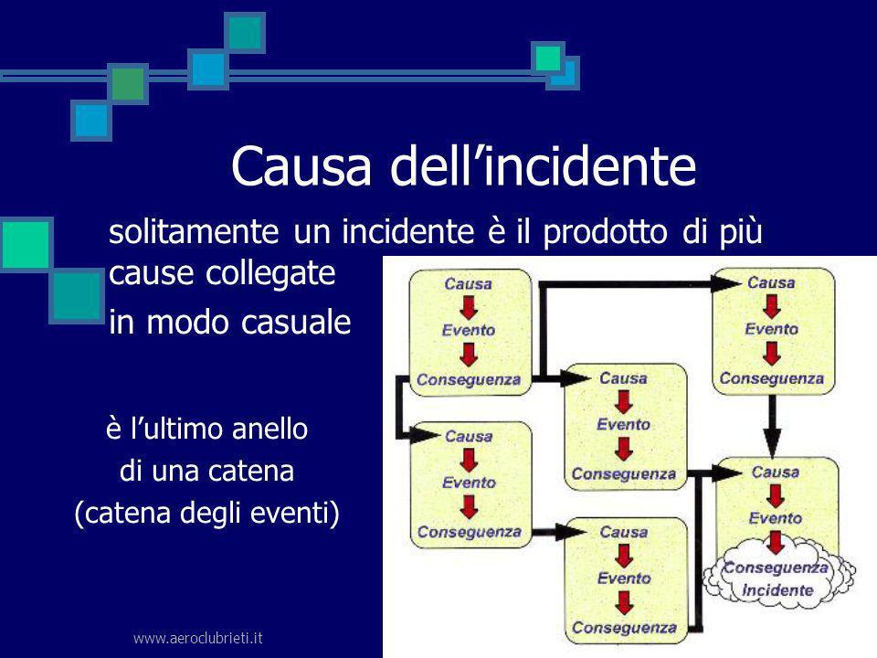 www.aeroclubrieti.it Causa dellincidente solitamente un incidente è il prodotto di più cause collegate in modo casuale è lultimo anello di una catena