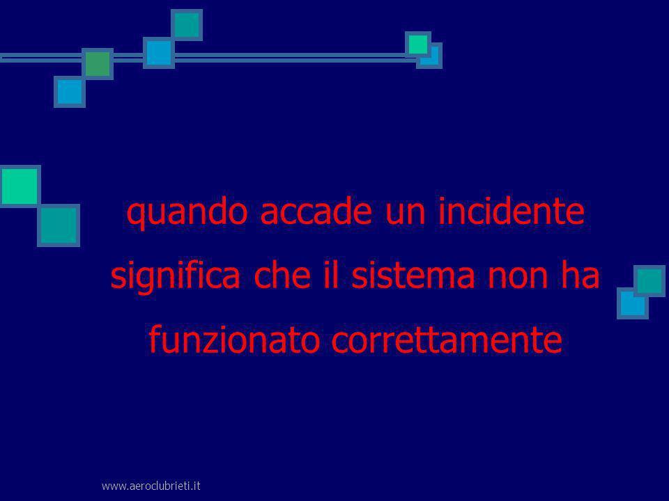 www.aeroclubrieti.it quando accade un incidente significa che il sistema non ha funzionato correttamente