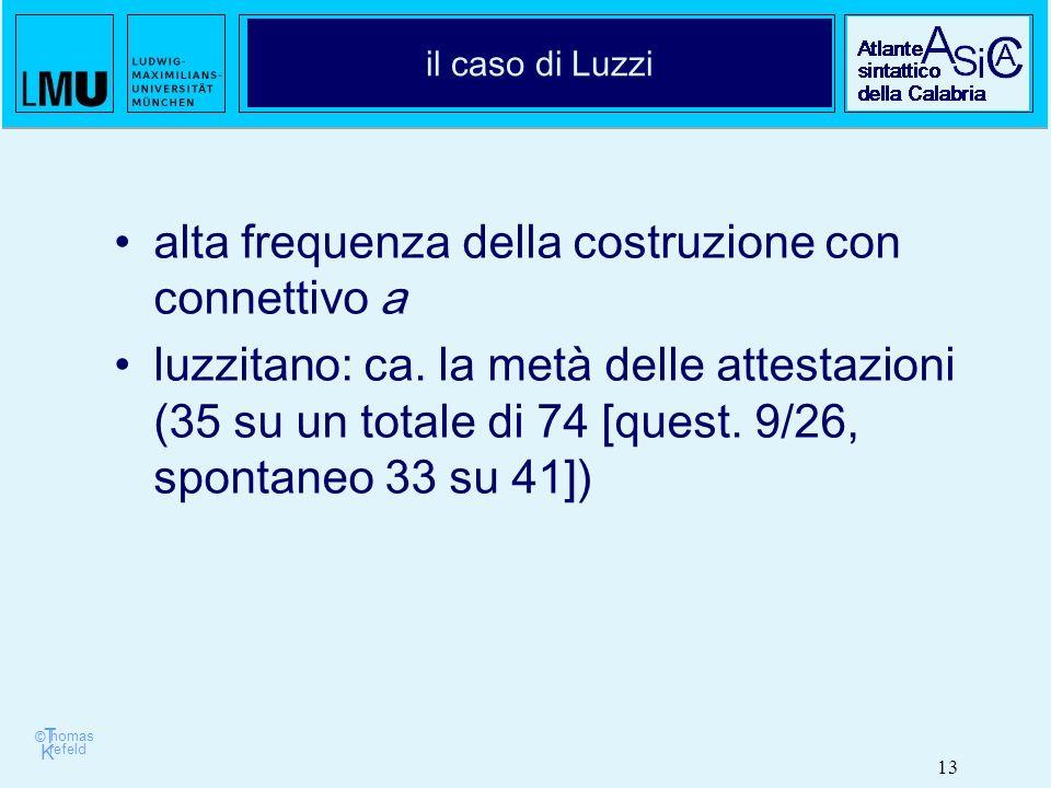 © T K refeld homas 13 il caso di Luzzi alta frequenza della costruzione con connettivo a luzzitano: ca.