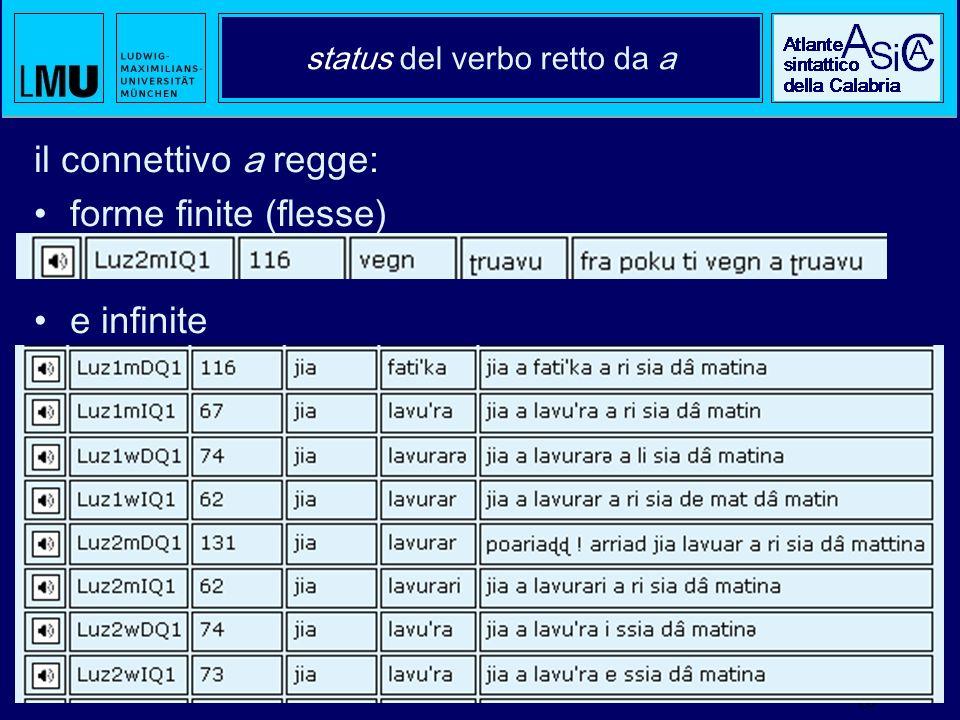© T K refeld homas 16 status del verbo retto da a il connettivo a regge: forme finite (flesse) e infinite