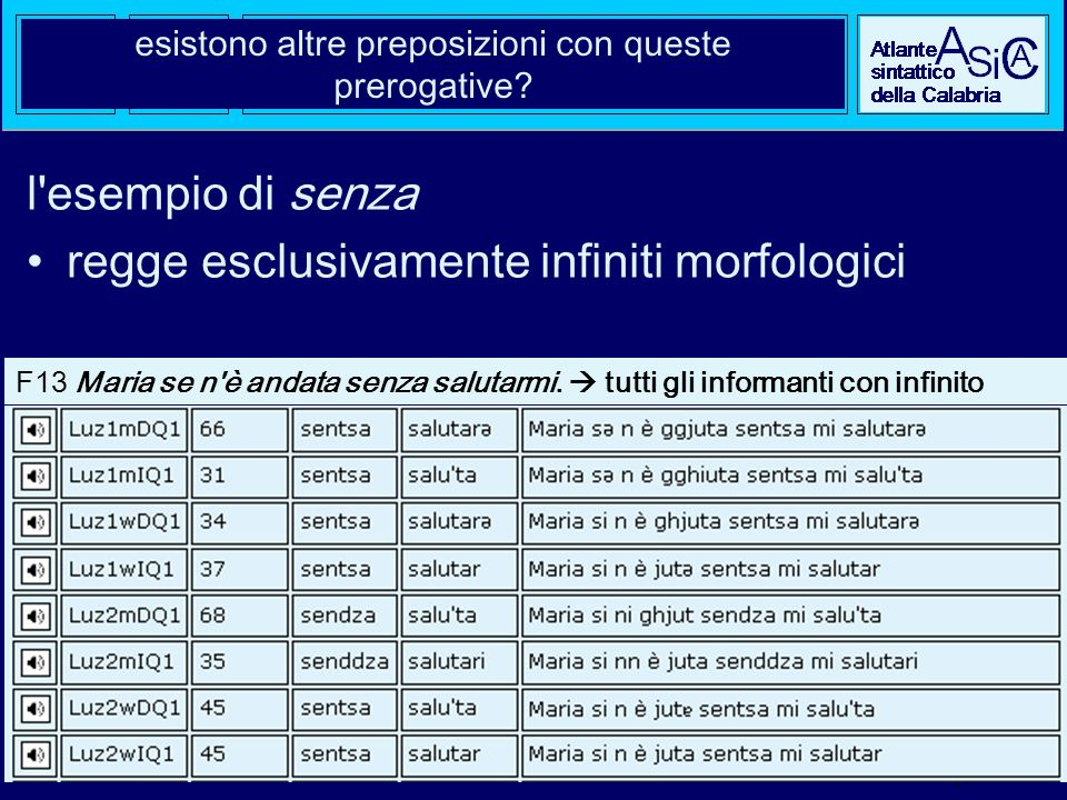 © T K refeld homas 17 esistono altre preposizioni con queste prerogative.