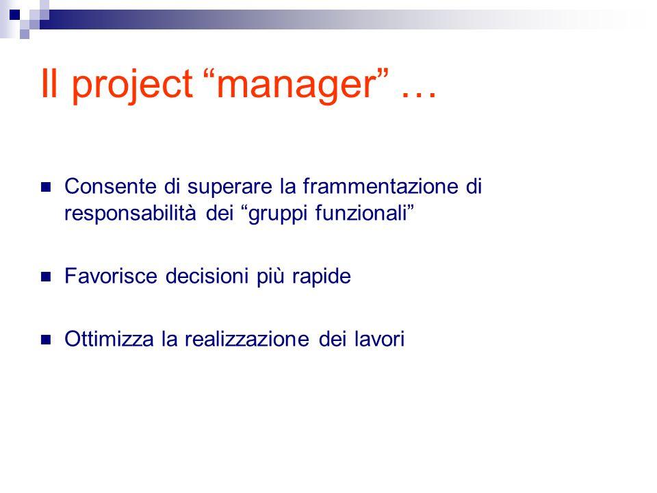 Il project manager … Consente di superare la frammentazione di responsabilità dei gruppi funzionali Favorisce decisioni più rapide Ottimizza la realizzazione dei lavori