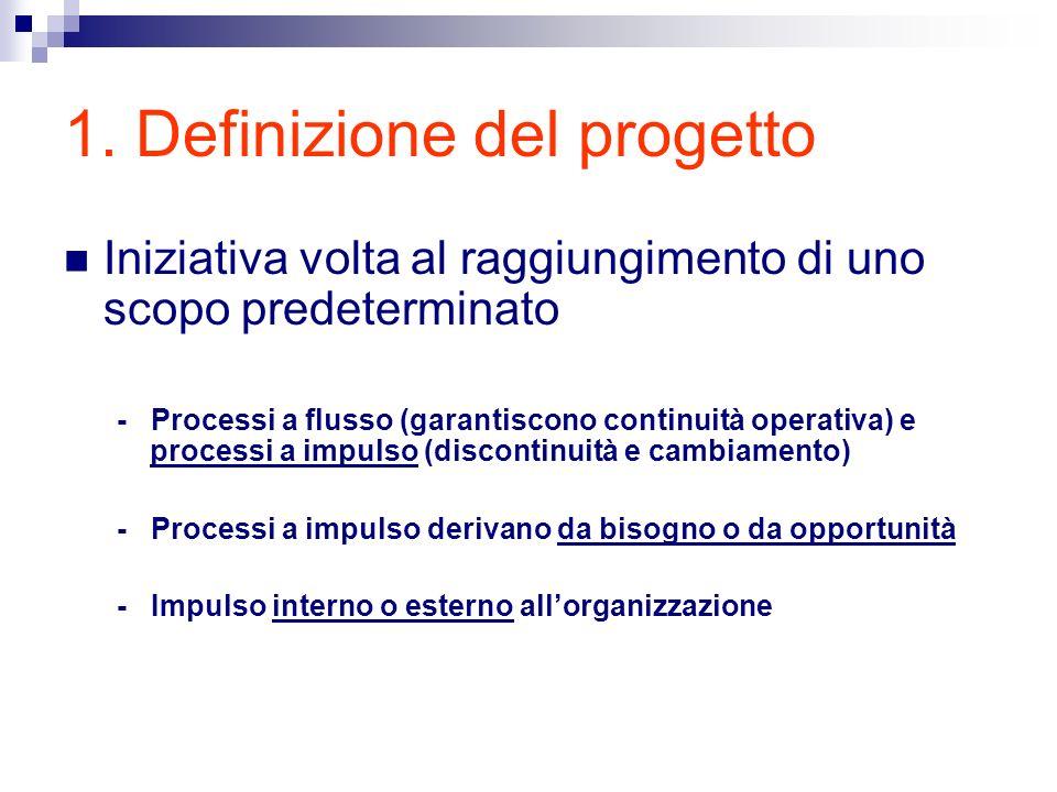 1. Definizione del progetto Iniziativa volta al raggiungimento di uno scopo predeterminato - Processi a flusso (garantiscono continuità operativa) e p