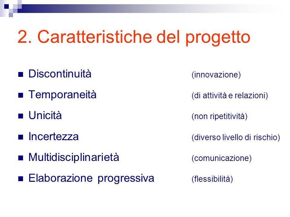 2. Caratteristiche del progetto Discontinuità (innovazione) Temporaneità (di attività e relazioni) Unicità (non ripetitività) Incertezza (diverso live