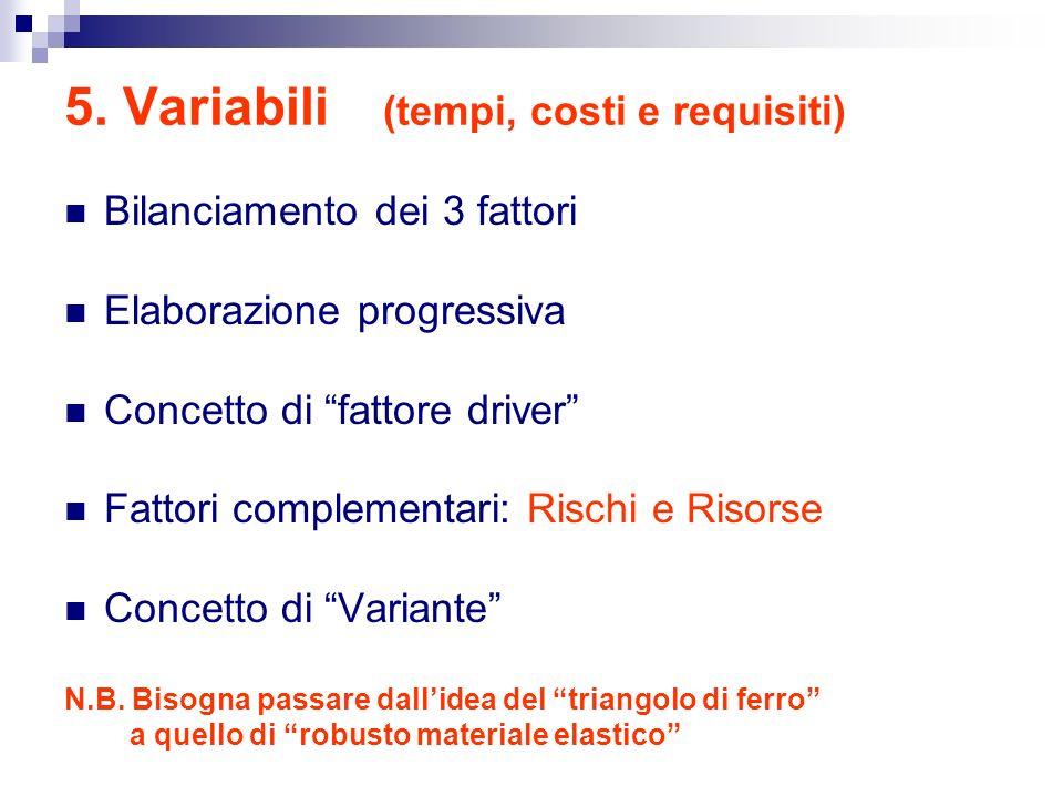 5. Variabili (tempi, costi e requisiti) Bilanciamento dei 3 fattori Elaborazione progressiva Concetto di fattore driver Fattori complementari: Rischi