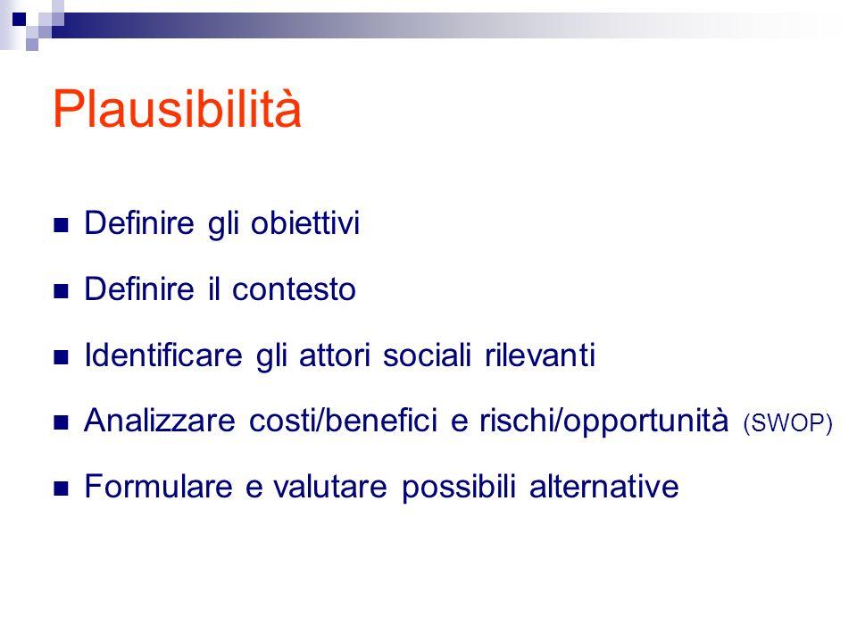 Plausibilità Definire gli obiettivi Definire il contesto Identificare gli attori sociali rilevanti Analizzare costi/benefici e rischi/opportunità (SWOP) Formulare e valutare possibili alternative