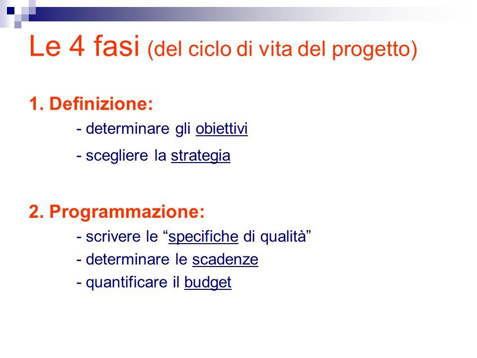 Le 4 fasi (del ciclo di vita del progetto) 1. Definizione: - determinare gli obiettivi - scegliere la strategia 2. Programmazione: - scrivere le speci