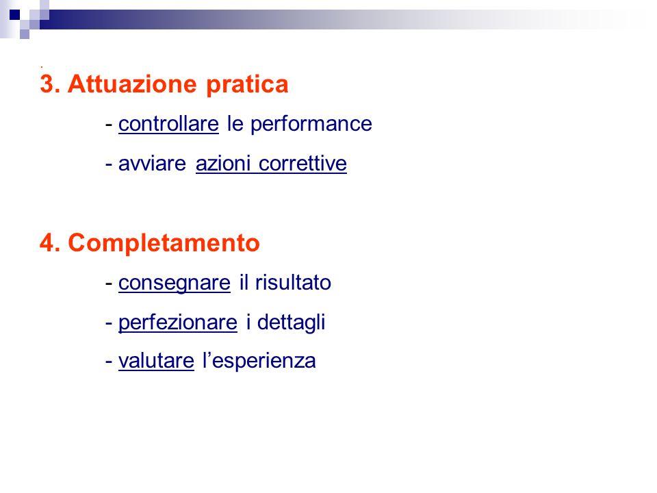 . 3. Attuazione pratica - controllare le performance - avviare azioni correttive 4. Completamento - consegnare il risultato - perfezionare i dettagli