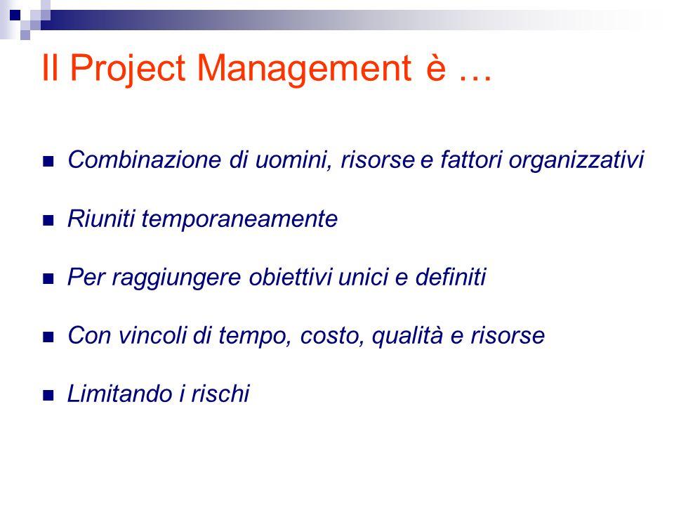 Il Project Management è … Combinazione di uomini, risorse e fattori organizzativi Riuniti temporaneamente Per raggiungere obiettivi unici e definiti Con vincoli di tempo, costo, qualità e risorse Limitando i rischi