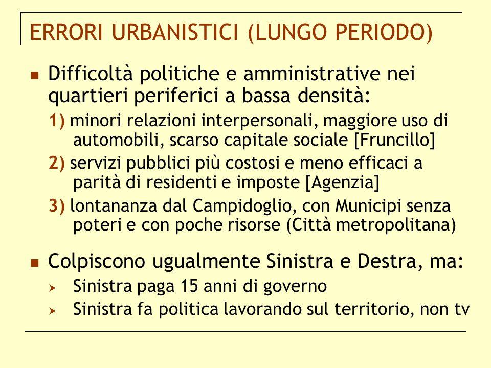 ERRORI URBANISTICI (LUNGO PERIODO) Difficoltà politiche e amministrative nei quartieri periferici a bassa densità: 1) minori relazioni interpersonali,
