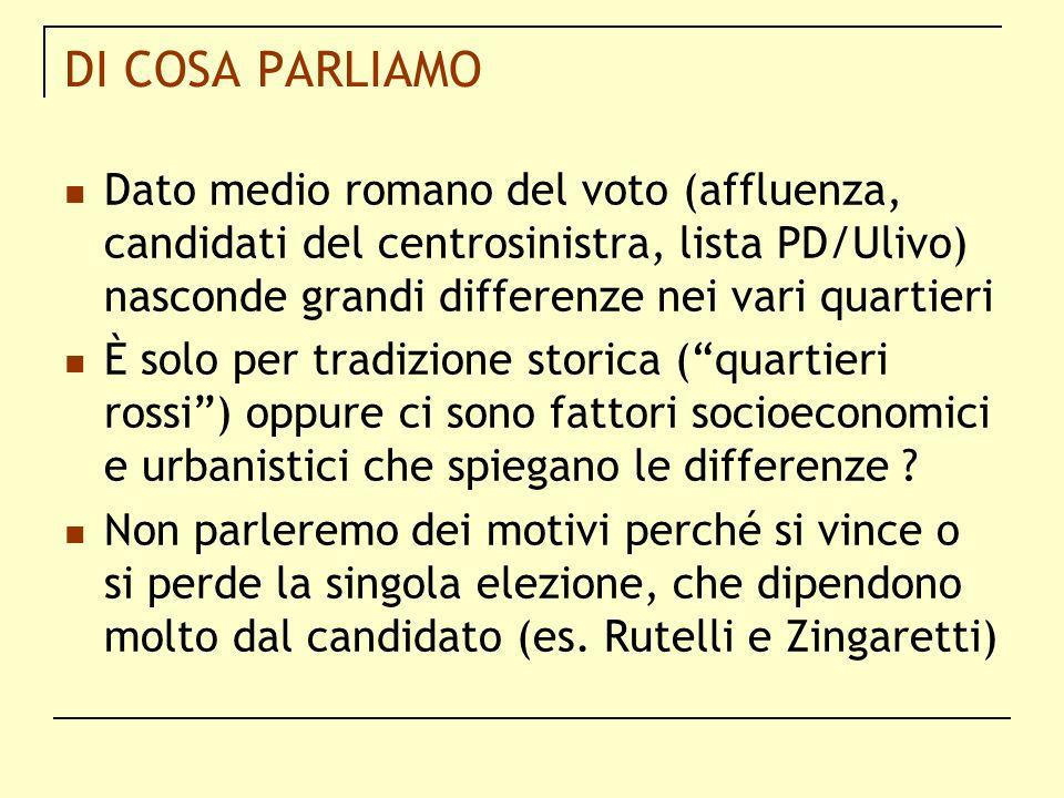 DI COSA PARLIAMO Dato medio romano del voto (affluenza, candidati del centrosinistra, lista PD/Ulivo) nasconde grandi differenze nei vari quartieri È