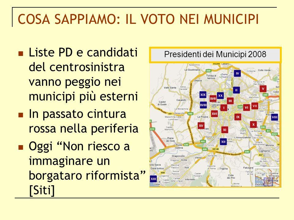 COSA SAPPIAMO: IL VOTO NEI MUNICIPI Liste PD e candidati del centrosinistra vanno peggio nei municipi più esterni In passato cintura rossa nella perif
