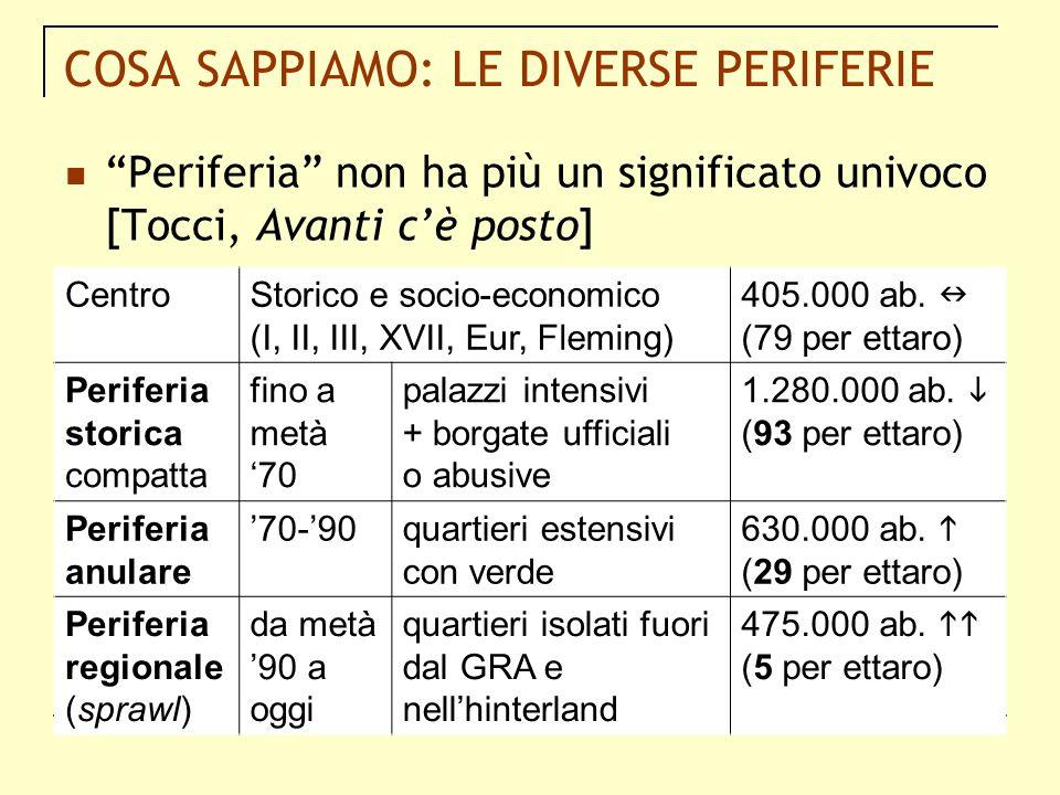 COSA SAPPIAMO: LE DIVERSE PERIFERIE Periferia non ha più un significato univoco [Tocci, Avanti cè posto] CentroStorico e socio-economico (I, II, III,