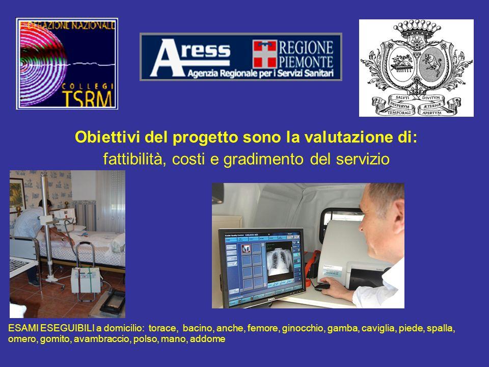 Obiettivi del progetto sono la valutazione di: fattibilità, costi e gradimento del servizio ESAMI ESEGUIBILI a domicilio: torace, bacino, anche, femor