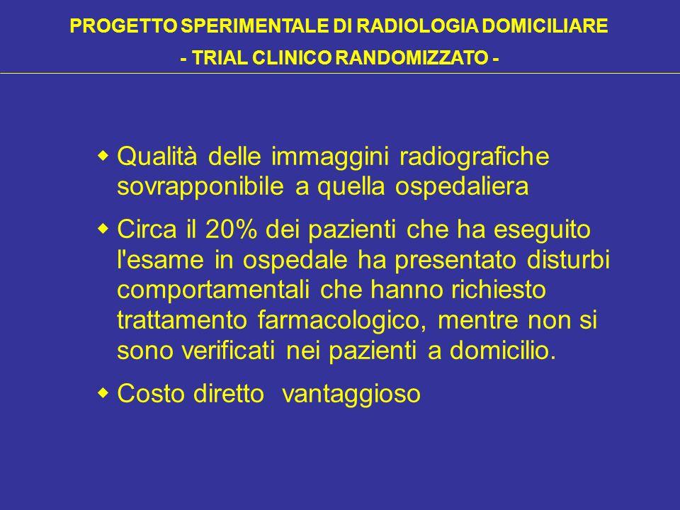 Qualità delle immaggini radiografiche sovrapponibile a quella ospedaliera Circa il 20% dei pazienti che ha eseguito l'esame in ospedale ha presentato