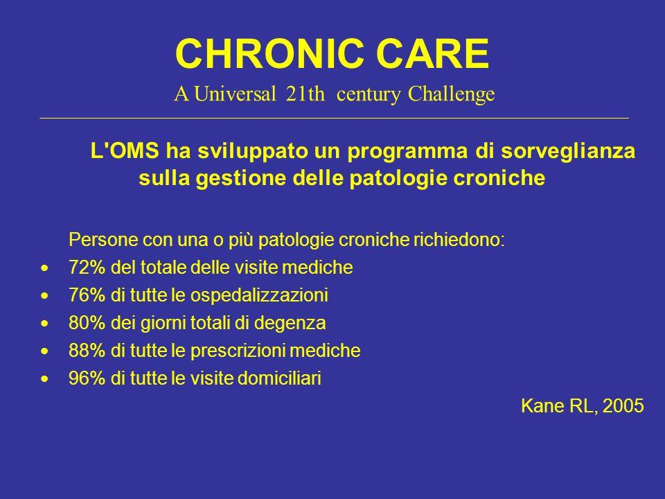CHRONIC CARE L'OMS ha sviluppato un programma di sorveglianza sulla gestione delle patologie croniche Persone con una o più patologie croniche richied