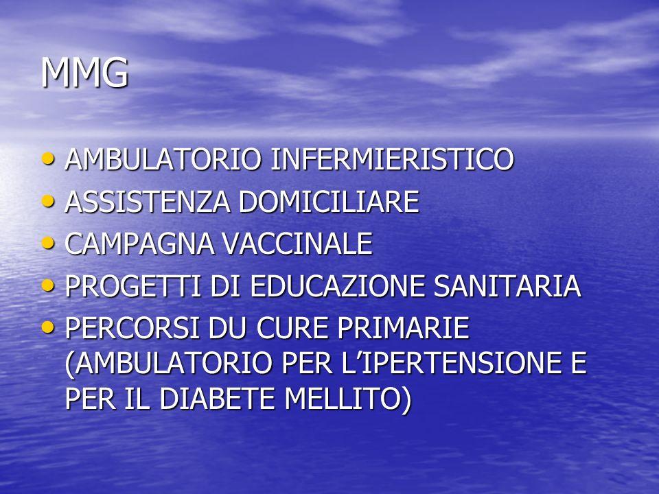 MMG AMBULATORIO INFERMIERISTICO AMBULATORIO INFERMIERISTICO ASSISTENZA DOMICILIARE ASSISTENZA DOMICILIARE CAMPAGNA VACCINALE CAMPAGNA VACCINALE PROGET