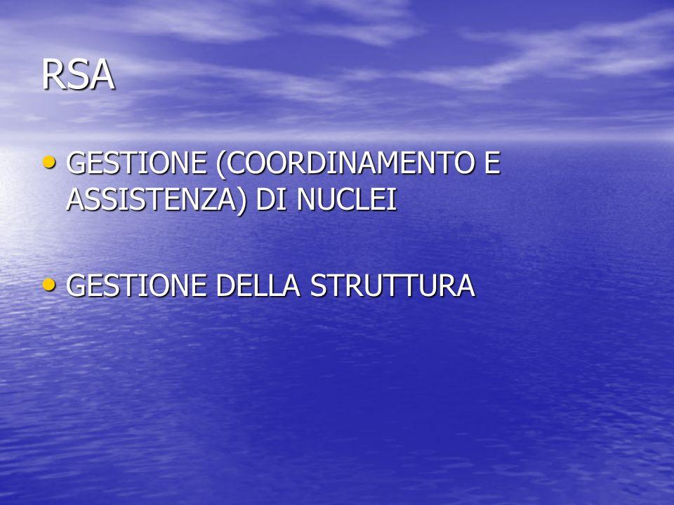 RSA GESTIONE (COORDINAMENTO E ASSISTENZA) DI NUCLEI GESTIONE (COORDINAMENTO E ASSISTENZA) DI NUCLEI GESTIONE DELLA STRUTTURA GESTIONE DELLA STRUTTURA