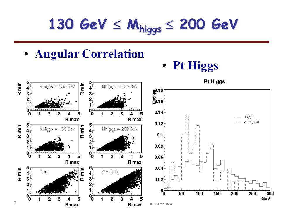 Tesi e analisi a PisaFabrizio Palla INFN-Pisa Angular Correlation Pt Higgs 130 GeV M higgs 200 GeV 130 GeV M higgs 200 GeV