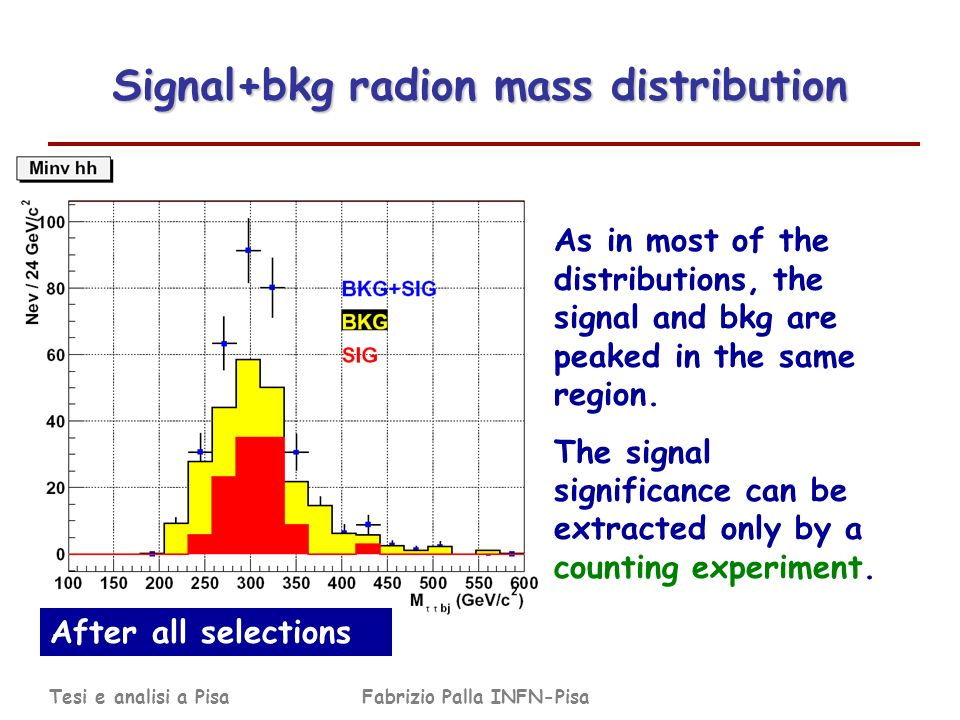 Tesi e analisi a PisaFabrizio Palla INFN-Pisa Signal+bkg radion mass distribution As in most of the distributions, the signal and bkg are peaked in th