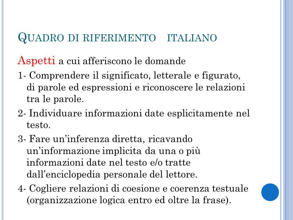 Q UADRO DI RIFERIMENTO ITALIANO Aspetti a cui afferiscono le domande 1- Comprendere il significato, letterale e figurato, di parole ed espressioni e r