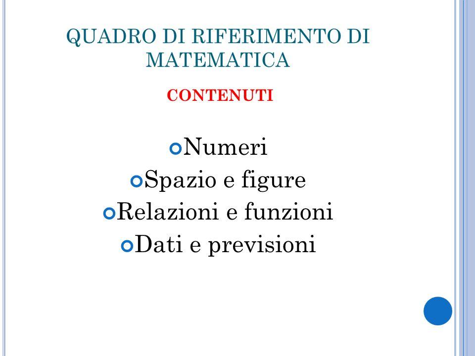 QUADRO DI RIFERIMENTO DI MATEMATICA CONTENUTI Numeri Spazio e figure Relazioni e funzioni Dati e previsioni