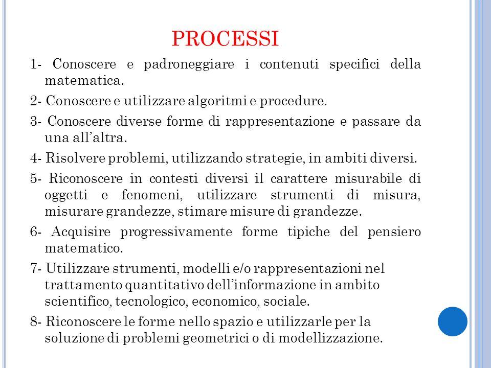 PROCESSI 1- Conoscere e padroneggiare i contenuti specifici della matematica. 2- Conoscere e utilizzare algoritmi e procedure. 3- Conoscere diverse fo