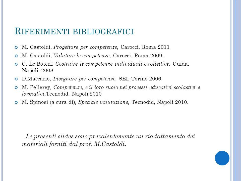 R IFERIMENTI BIBLIOGRAFICI M. Castoldi, Progettare per competenze, Carocci, Roma 2011 M. Castoldi, Valutare le competenze, Carocci, Roma 2009. G. Le B