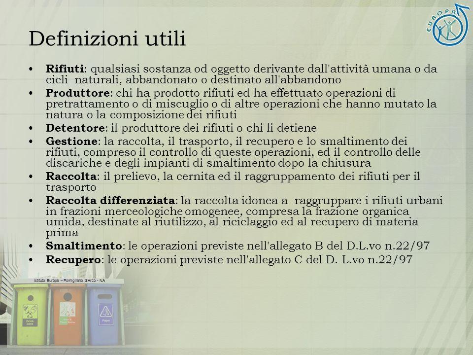 Istituto Europa – Pomigliano dArco - NA Definizioni utili Rifiuti : qualsiasi sostanza od oggetto derivante dall'attività umana o da cicli naturali, a
